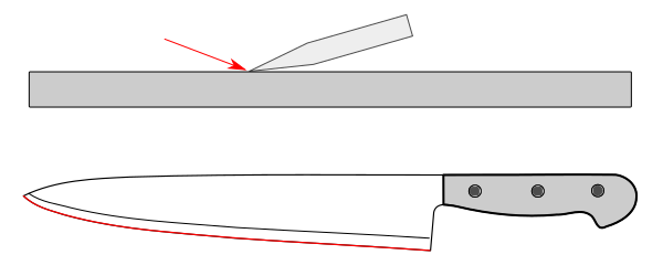 Stufe 4: Feinstschliff oder Abzug